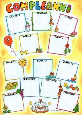 Cartellone 39 compleanni 39 paperblog for Idee per l accoglienza nella scuola dell infanzia