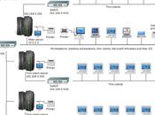 Guida all'installazione Debian: requisiti sistema, hardware supportato.