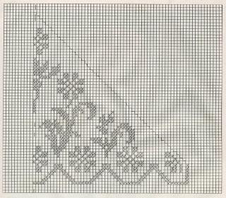 Schemi per il filet: Bordi per asciugamani di lino - Paperblog
