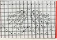 Schemi Per Il Filet 6 Bordi Per Mensole E Armadi Paperblog