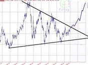 Crollo dollaro anticipa fine dell'impero USA?