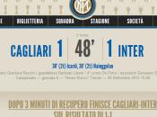 Inter, pareggio amaro. Nainggolan salva Cagliari