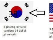 Perchè parlano tutti ginseng coreano?