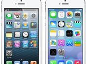 Come effettuare downgrade iPhone