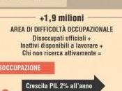 rapporto Cnel lavoro Italia