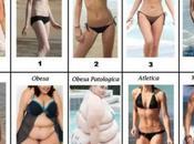 Donne corpi corso degli anni