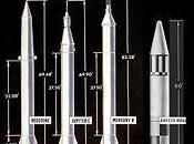 Quanto pericoloso l'Iran nucleare?