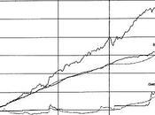 Rendimenti Finanziari Strategie d'Investimento Jeremy Siegel