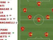 S.m.fabriago-az football 2003=0-5