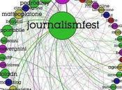 Festival Giornalismo, Punto della Situazione