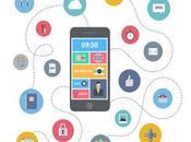 Nuove opportunità aziende E-commerce Mobile [Studio]