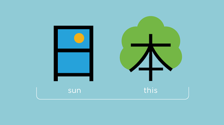 Chineasy_Japan