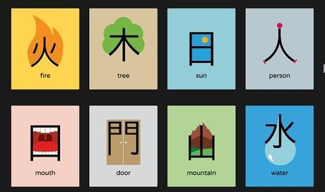 chineasy_base