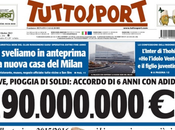 Sponsorizzazioni: Juve italiane) battaglia persa partenza!