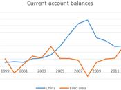 """Germania sindrome della """"piccola economia aperta"""""""