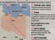 Sudan Libia
