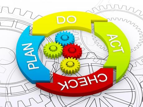 urugero rwa business plan
