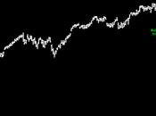 Nd100: Landry TRIN reversal pattern