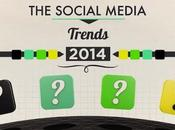 "Video: Social Media Trends 2014. nuovi social ""hot"""