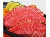 Comprare cucinare Kobe, alcune utili consigli