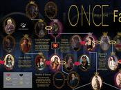 Family Tree Once Upon Time