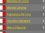 Money List Pokeristi Italiani