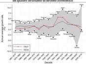 declino italiano viene lontano