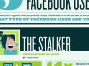 Ecco tipi utenti Facebook