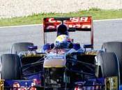 programma completo test Jerez