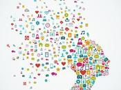 Social network aziendali: dove investire