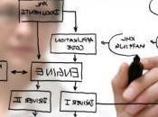 Tecnologia istruzione confronto