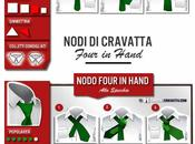 Come Fare Nodo Alla Cravatta (Serie): Four Hand