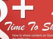 idee condividere contenuti Google Plus modo giusto