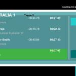 Screenshot 2014 02 21 21 57 34 150x150 Colin McRae Rally arriva su Google Play Store: recensione giochi  play store google play store