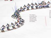 What Winter Olympics mean Cosa sono Olimpiadi invernali