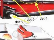primi aggiornamenti Ferrari F14-T