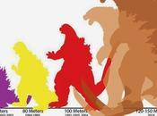 Piccoli Godzilla crescono