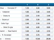 Athletic Bilbao-Granada, probabili formazioni quote
