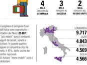 Dove emigrano italiani?