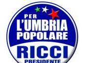 Popolari Ricci, definito Simbolo Elezioni Regionali 2015.