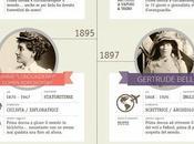 Donne viaggiatrici nella storia