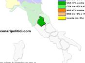 Sondaggio UMBRIA marzo 2014 (SCENARIPOLITICI) 40,0% (+11,8%), 28,2%, 27,0% primo partito 34%. Forza Italia vale metà
