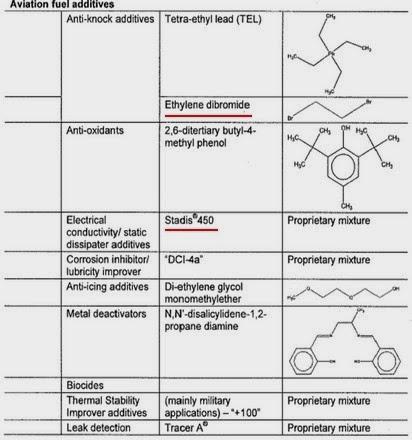 Il Dottor Leonard Horowitz: le scie chimiche sono all'origine dell'immunosoppressione