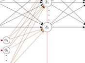 Elman neural networks