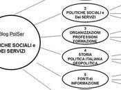 Monitoraggio delle INFORMAZIONI tema POLITICHE SOCIALI SERVIZI reperibili tempo reale, cura Paolo Ferrario