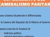 Disegno legge costituzionale, disposizioni superamento bicameralismo paritario, riduzione numero parlamentari, contenimento costi funzionamento delle istituzioni, soppressione cnel revisione titolo d...