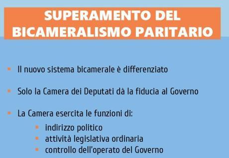 Disegno di legge costituzionale disposizioni per il for Numero dei parlamentari