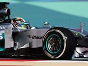 Formula 2014 Qualifiche Bahrain (diretta Sport