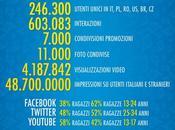 Mirabilandia 2014. interazione esperienza parco social network