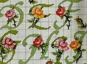 Schema punto croce: Alfabeto rose